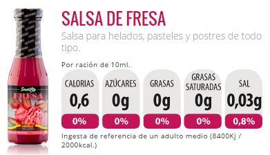 Salsa fresa